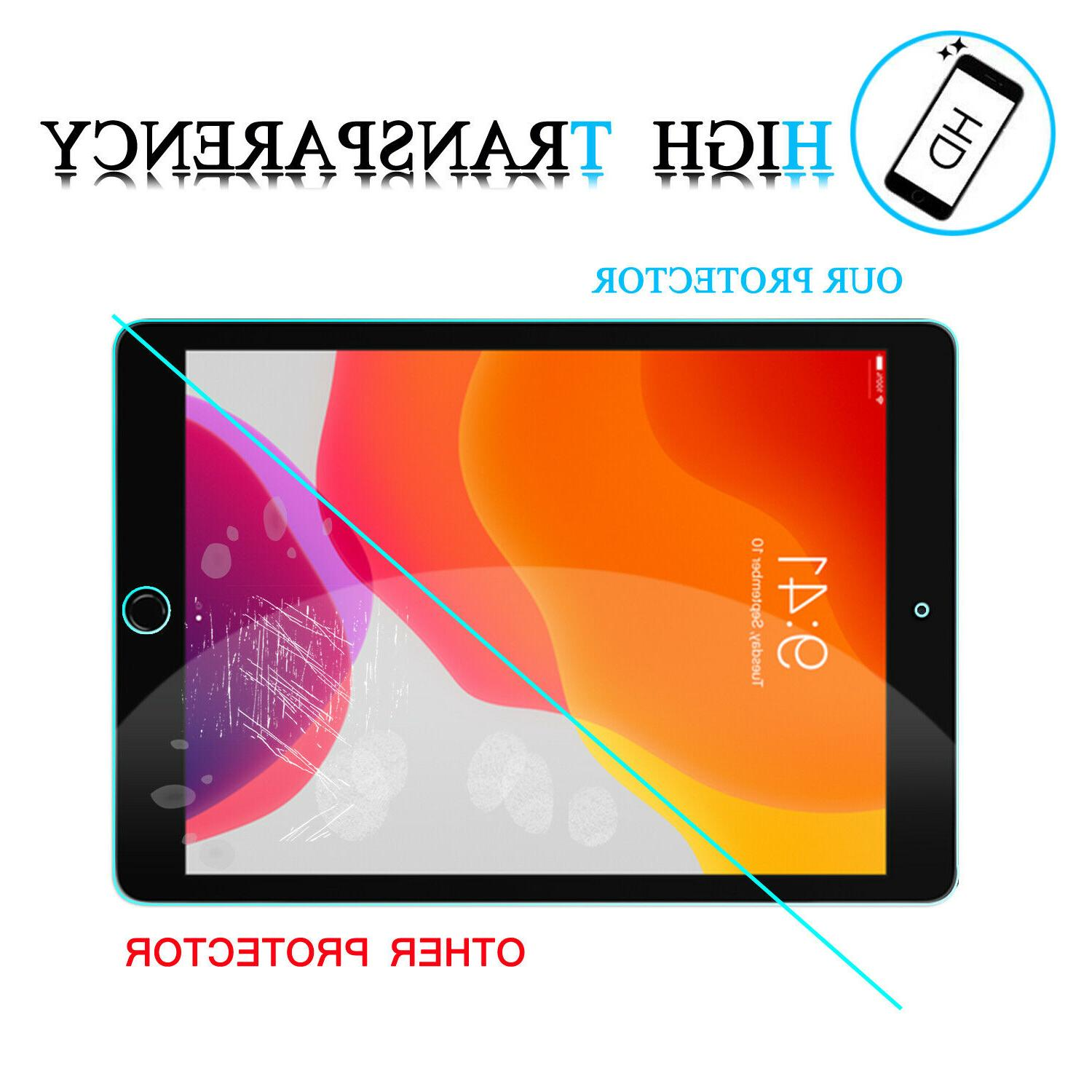 For iPad 2020,8th Generation,7th Cover,Screen
